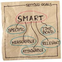 How goal setting works