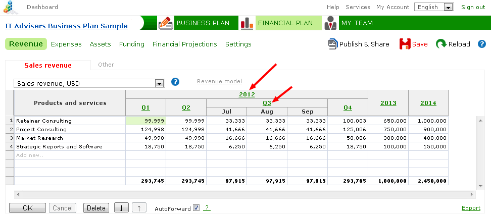 Quick Financial Plan for Staying on track with your online business